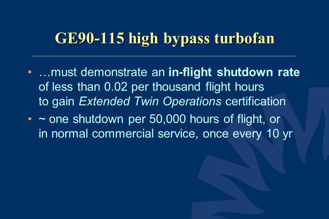 GE90-115 high bypass turbofan