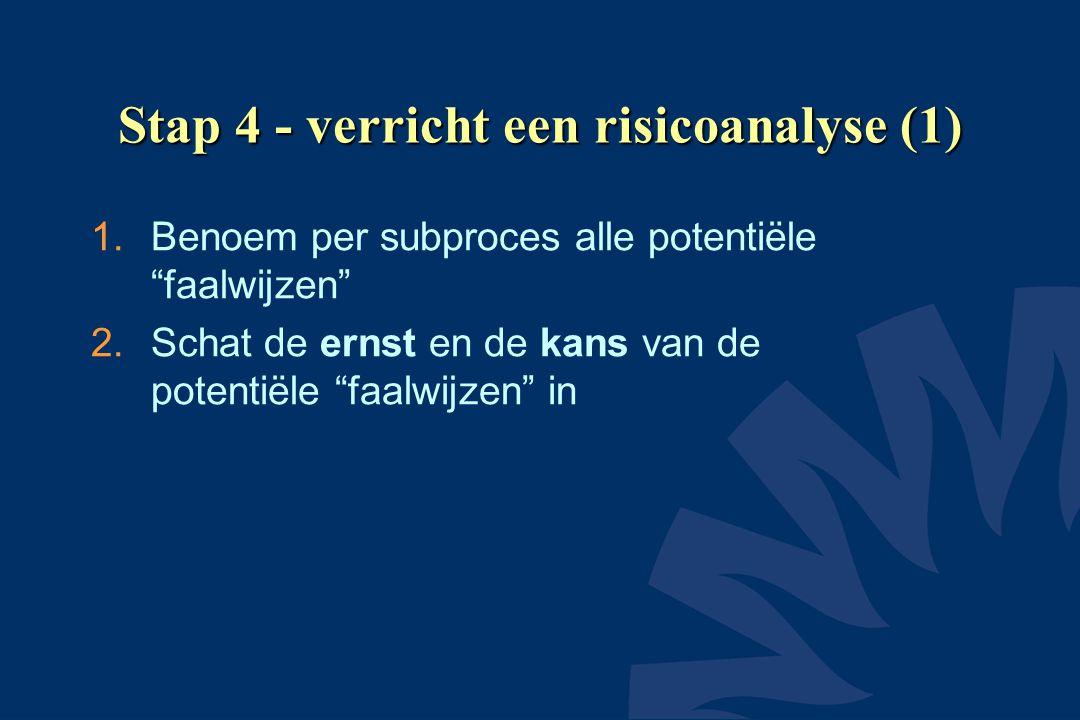 Stap 4 - verricht een risicoanalyse (1)