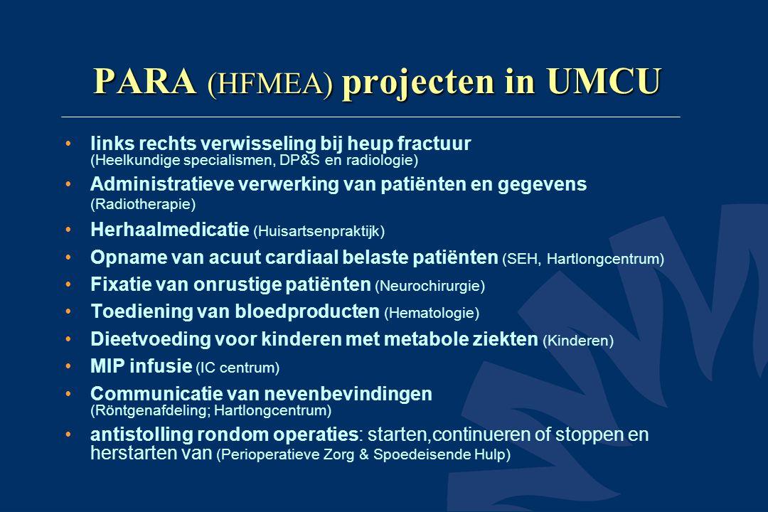 PARA (HFMEA) projecten in UMCU