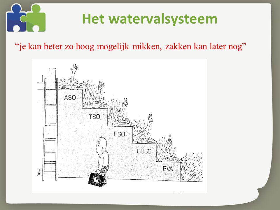 Het watervalsysteem je kan beter zo hoog mogelijk mikken, zakken kan later nog