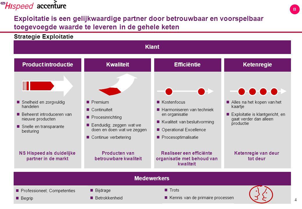 C Strategy Map Exploitatie NS Hispeed De ambitie vertaald naar concrete thema's. Strategy Map - Exploitatie.