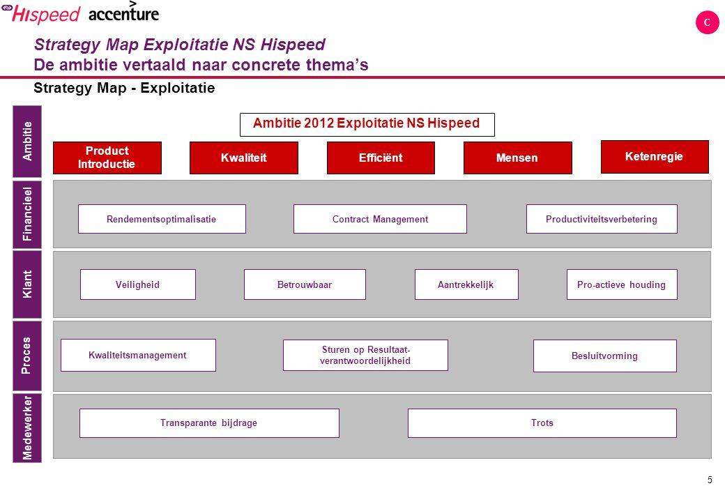 D De thema's uit de Strategymap zijn vertaald naar KPI's per afdeling om de voortgang te kunnen meten.