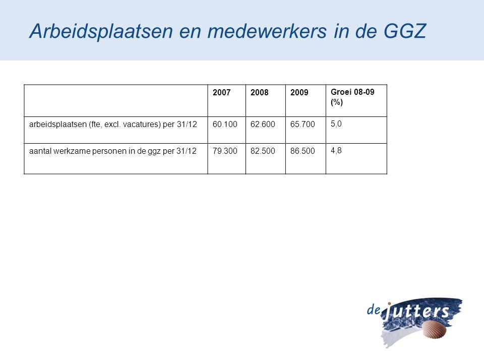 Arbeidsplaatsen en medewerkers in de GGZ