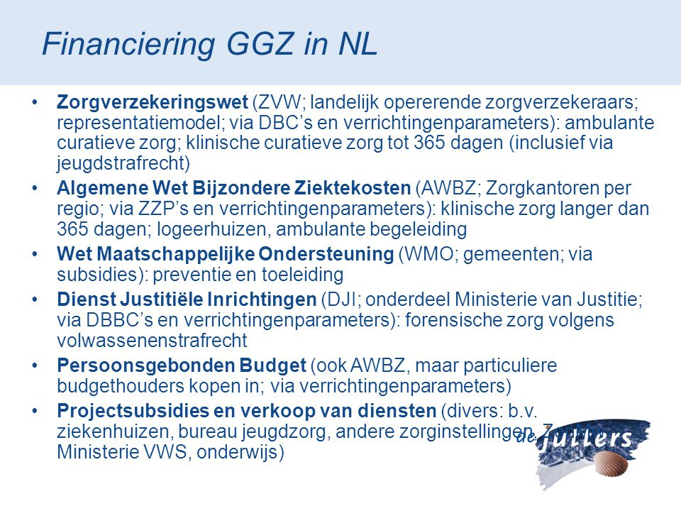 Financiering GGZ in NL