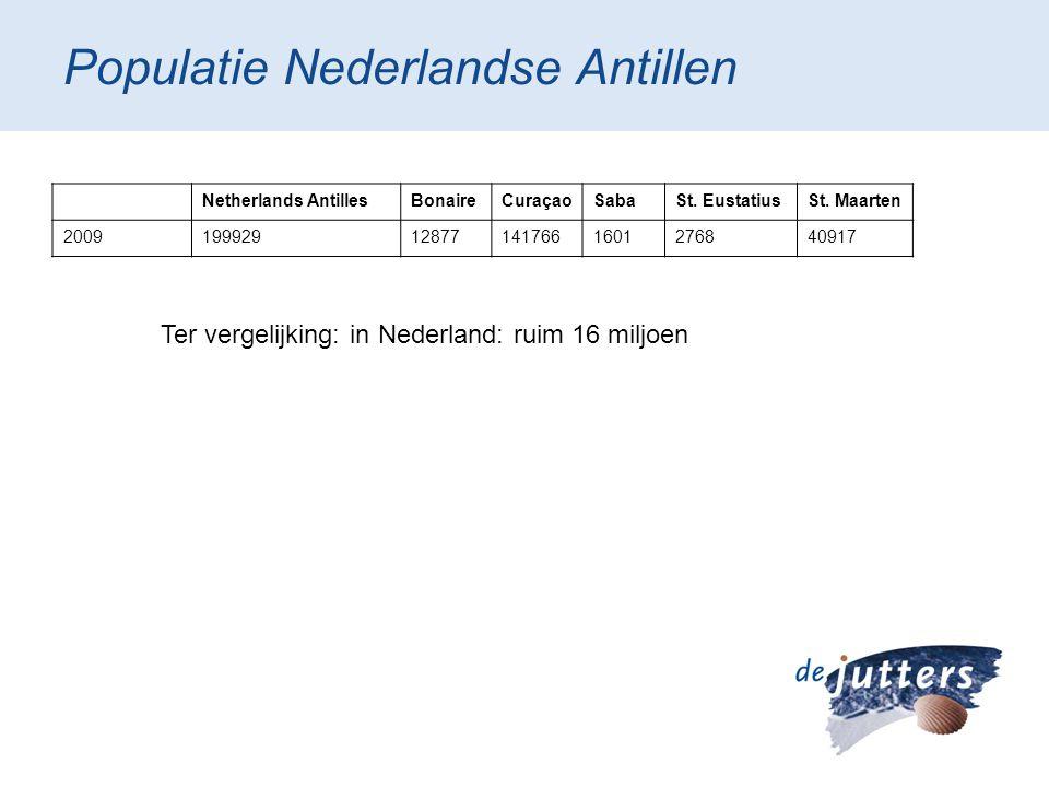 Populatie Nederlandse Antillen