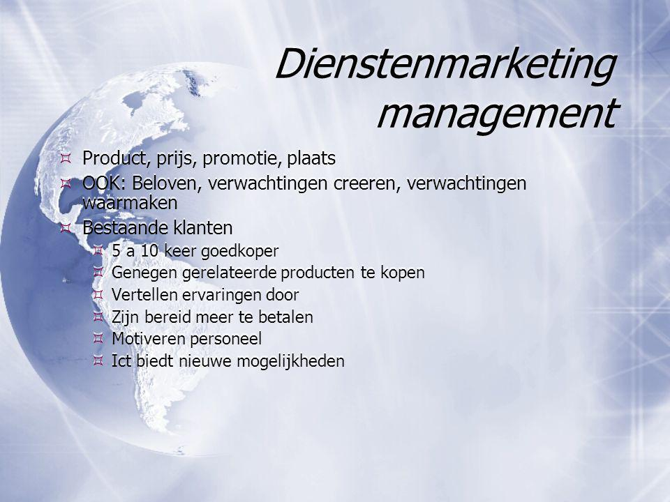 Dienstenmarketing management
