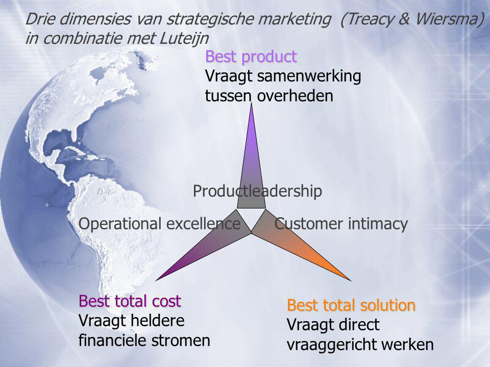 Drie dimensies van strategische marketing (Treacy & Wiersma)