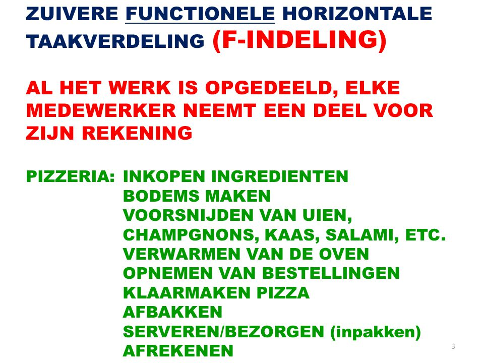 ZUIVERE FUNCTIONELE HORIZONTALE TAAKVERDELING (F-INDELING)