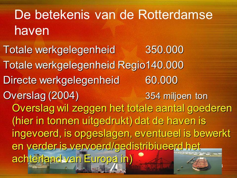 De betekenis van de Rotterdamse haven