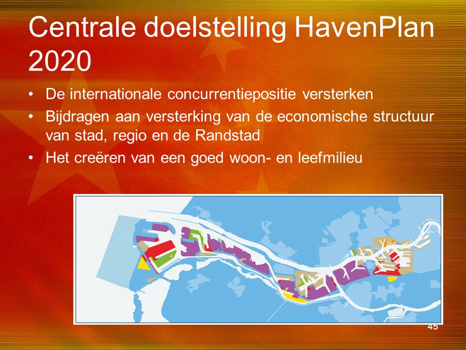 Centrale doelstelling HavenPlan 2020