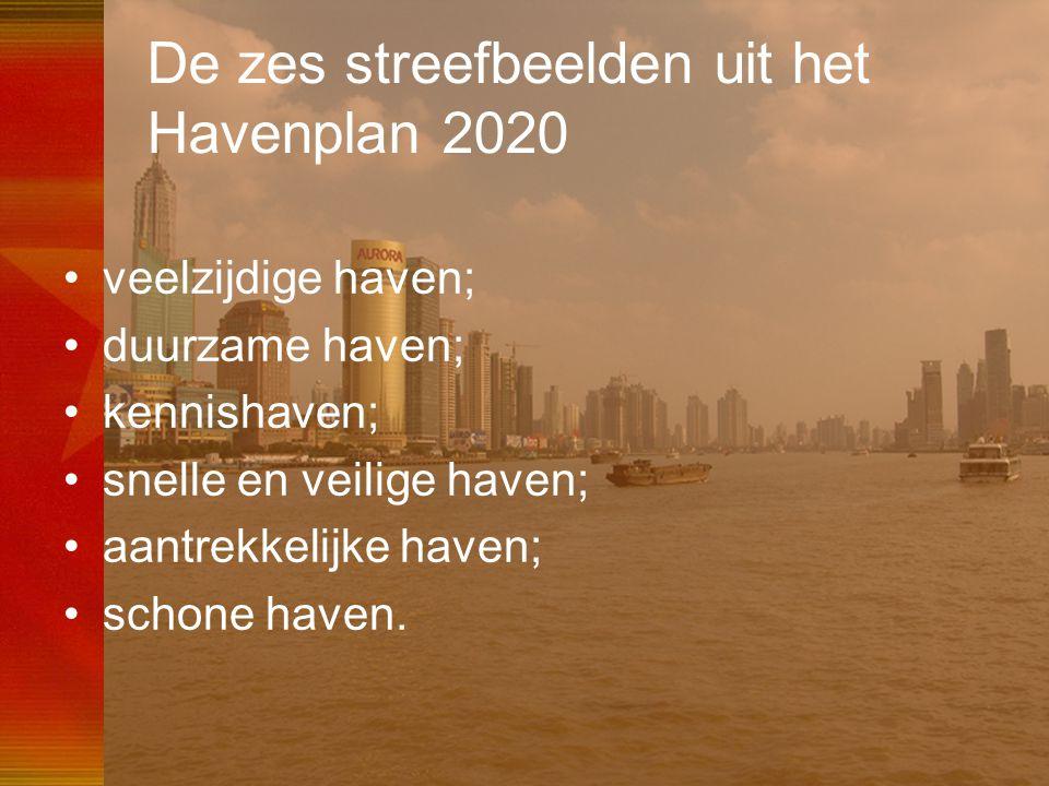 De zes streefbeelden uit het Havenplan 2020