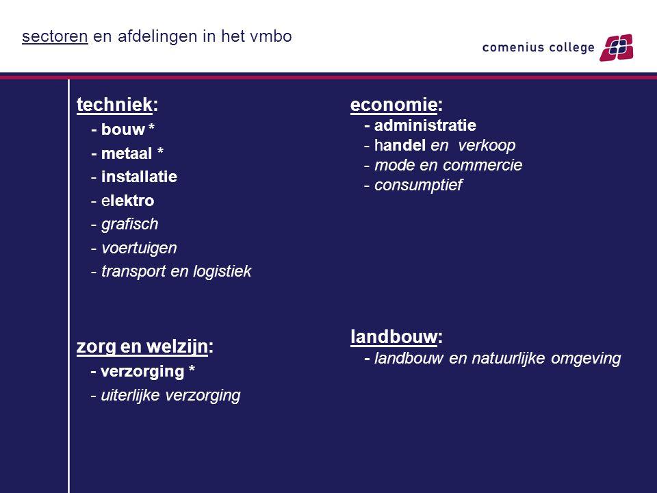 sectoren en afdelingen in het vmbo