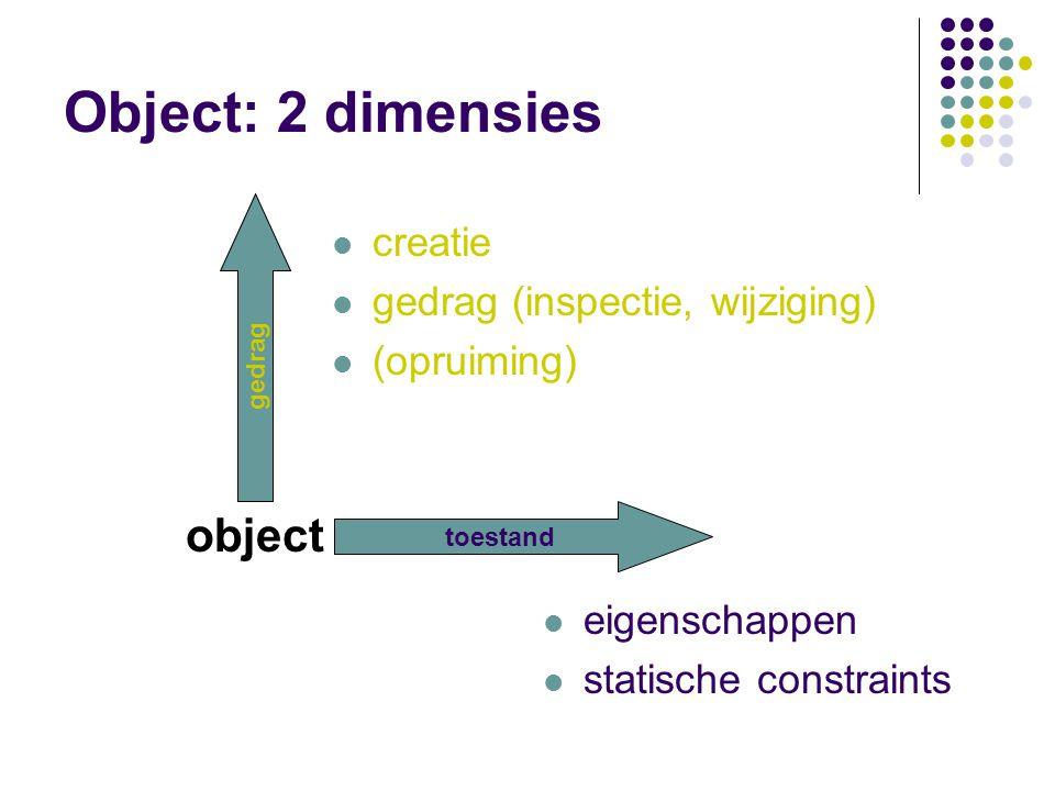 Object: 2 dimensies object creatie gedrag (inspectie, wijziging)