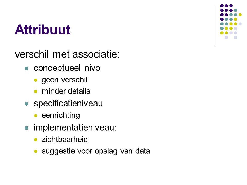 Attribuut verschil met associatie: conceptueel nivo specificatieniveau