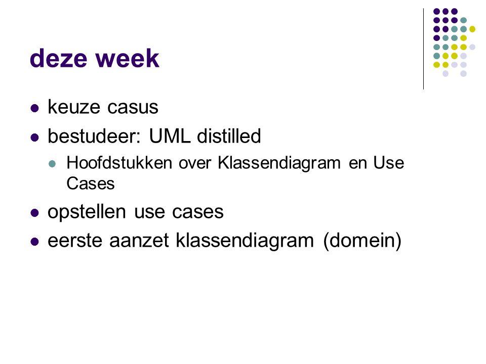 deze week keuze casus bestudeer: UML distilled opstellen use cases