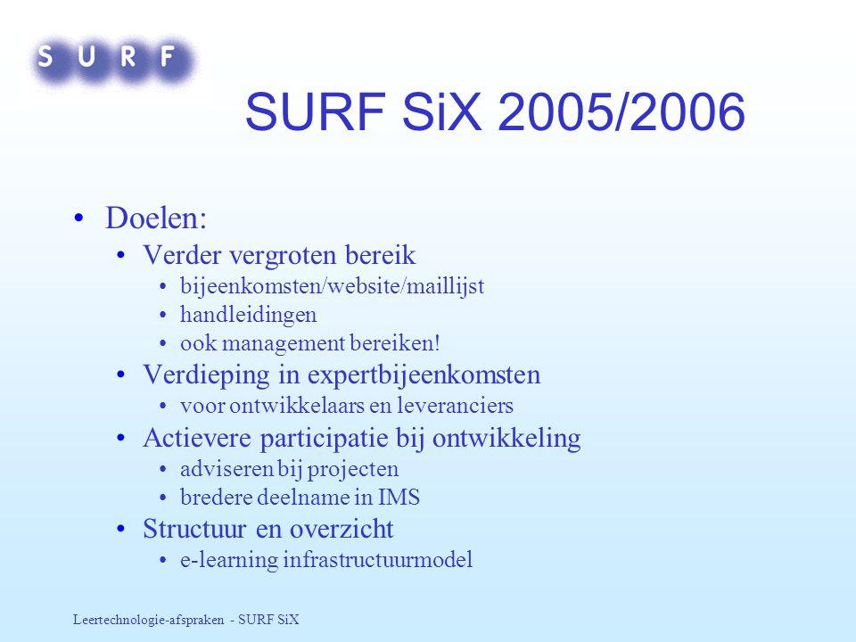 SURF SiX 2005/2006 Doelen: Verder vergroten bereik