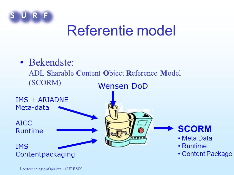 Referentie model Bekendste: ADL Sharable Content Object Reference Model (SCORM) Wensen DoD. IMS + ARIADNE.