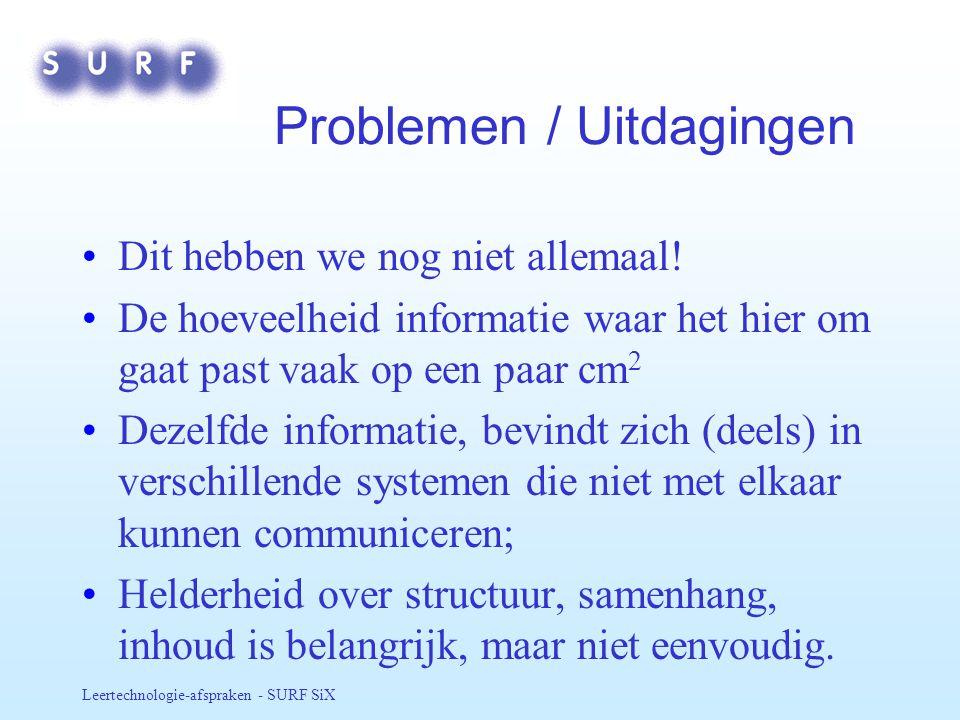 Problemen / Uitdagingen
