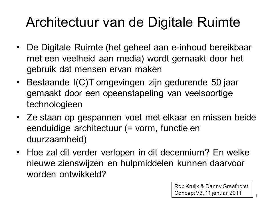 Architectuur van de Digitale Ruimte
