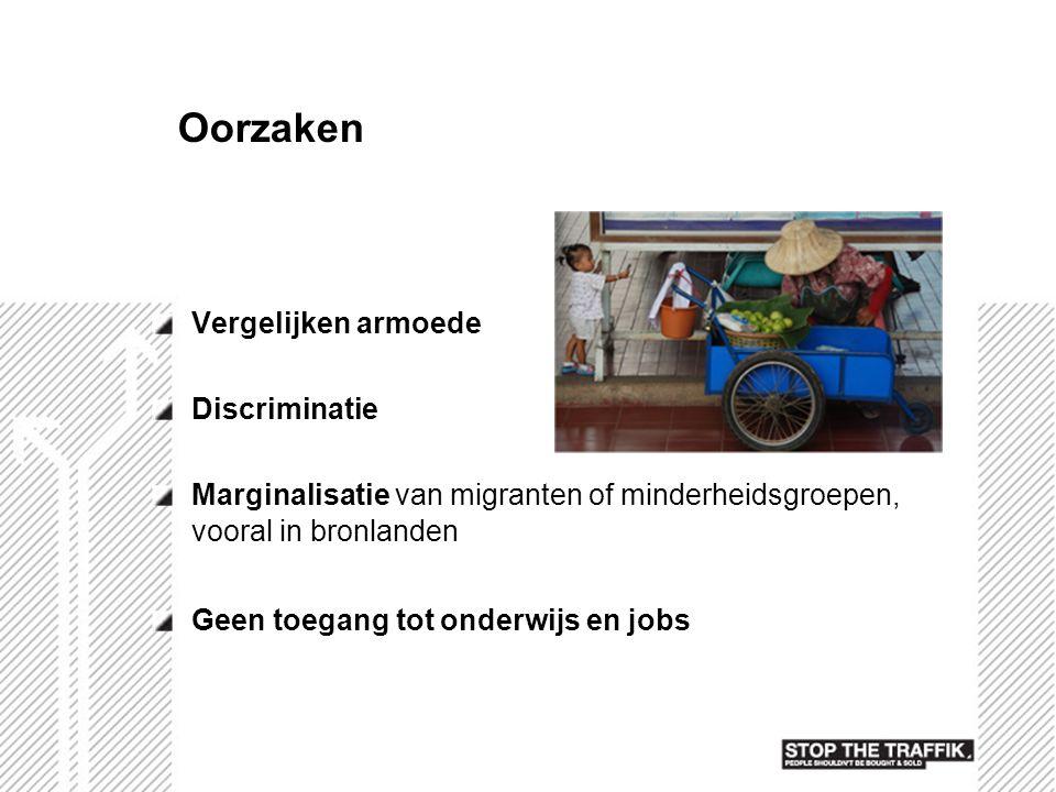 Oorzaken Vergelijken armoede Discriminatie