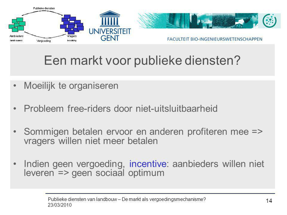 Een markt voor publieke diensten