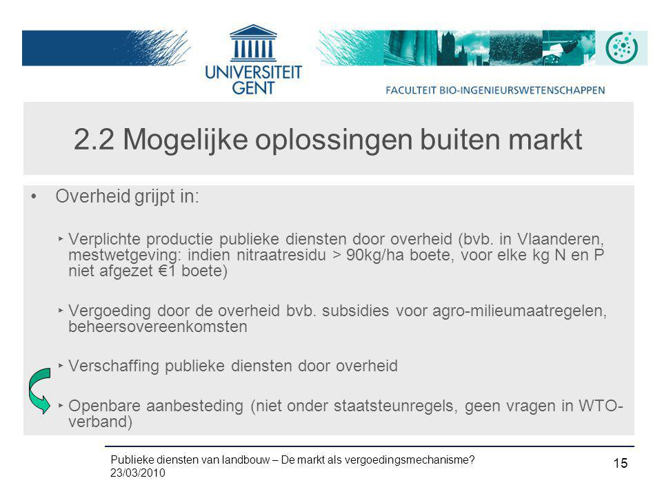 2.2 Mogelijke oplossingen buiten markt