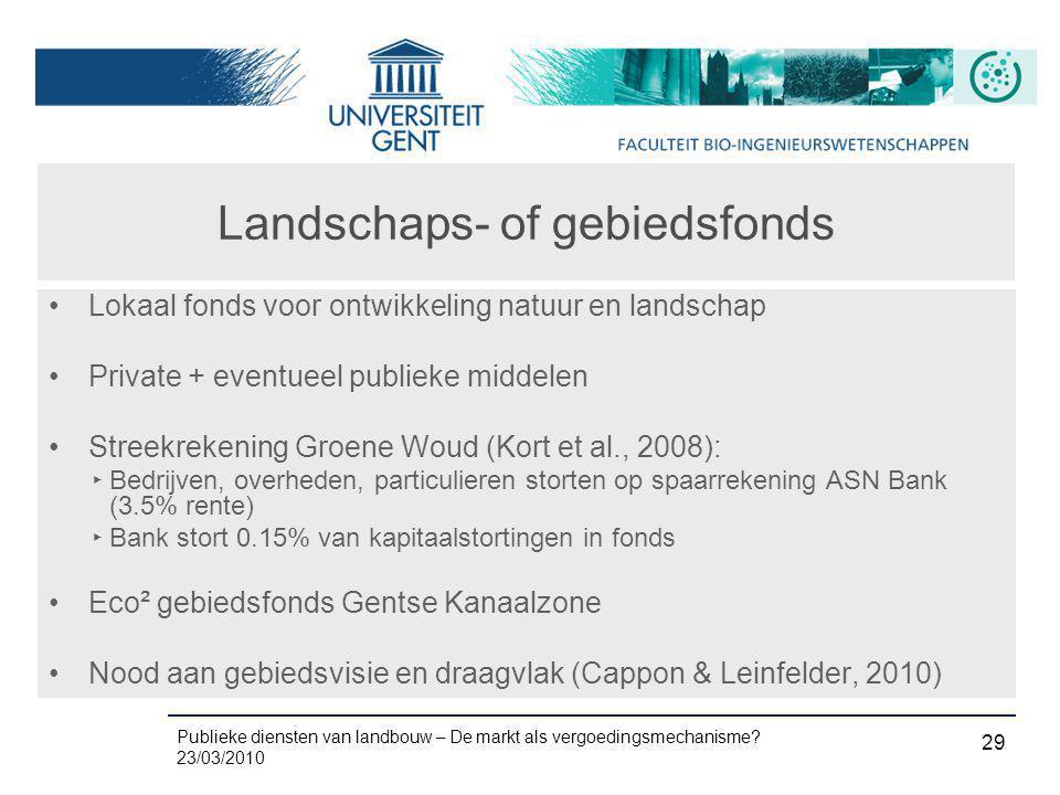 Landschaps- of gebiedsfonds