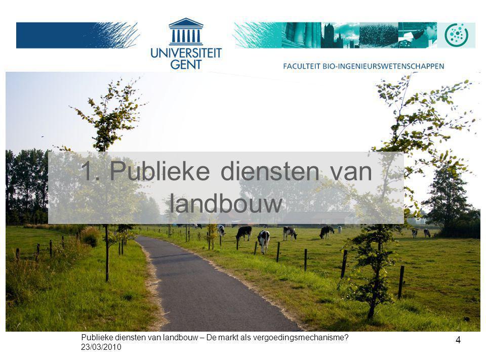 1. Publieke diensten van landbouw