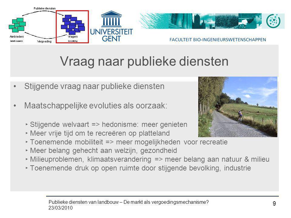 Vraag naar publieke diensten