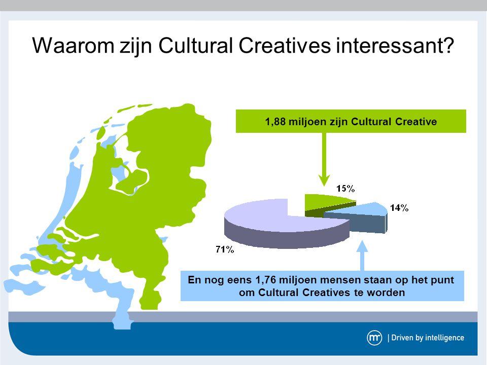 Waarom zijn Cultural Creatives interessant