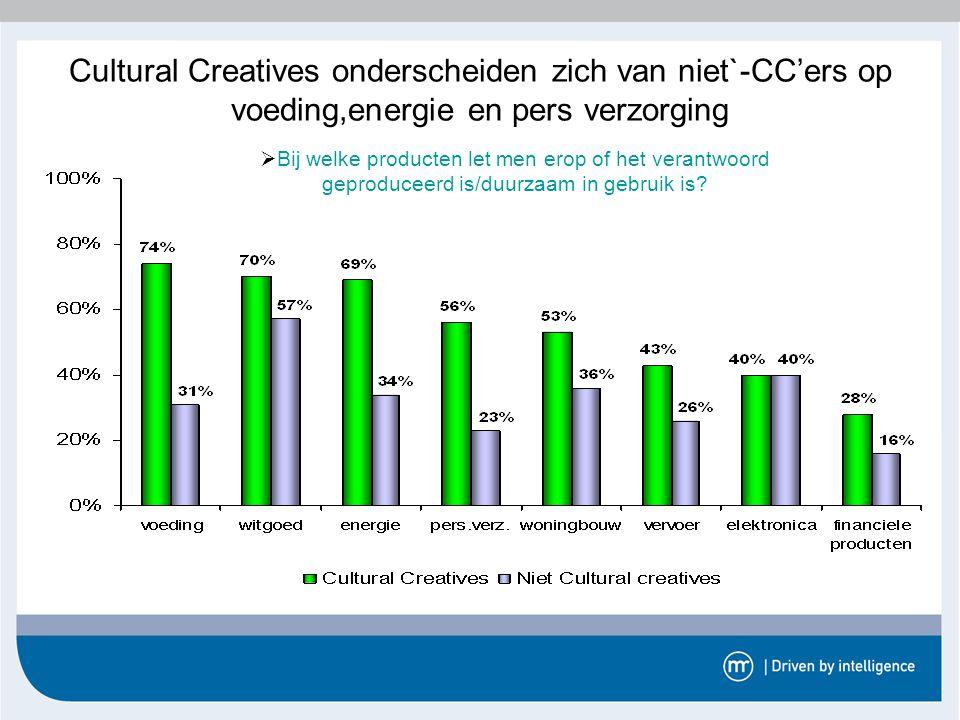 Cultural Creatives onderscheiden zich van niet`-CC'ers op voeding,energie en pers verzorging