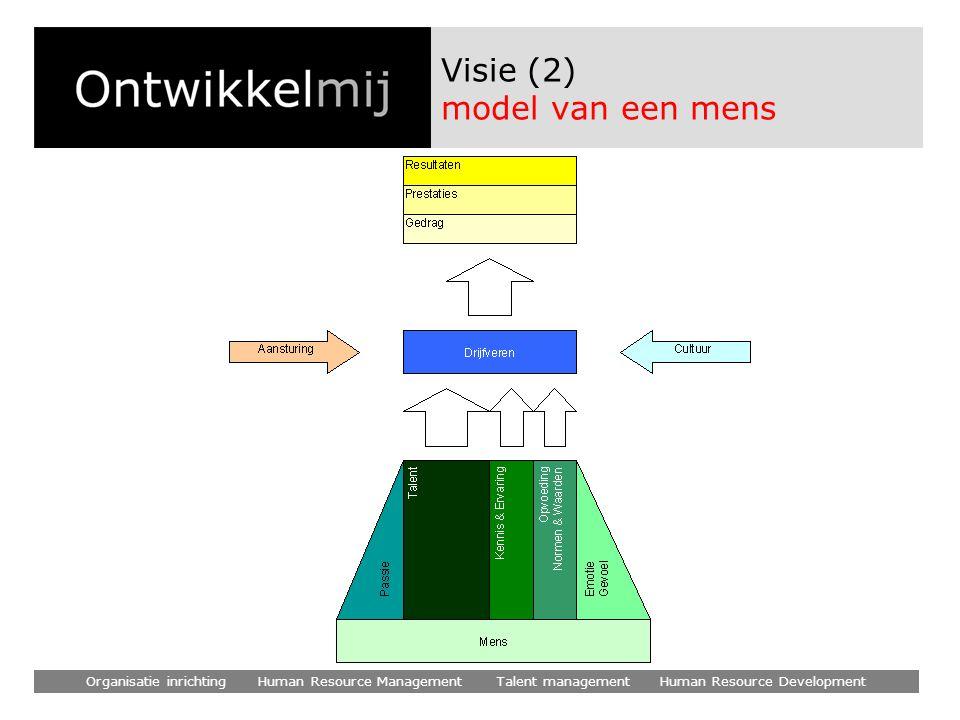 Visie (2) model van een mens