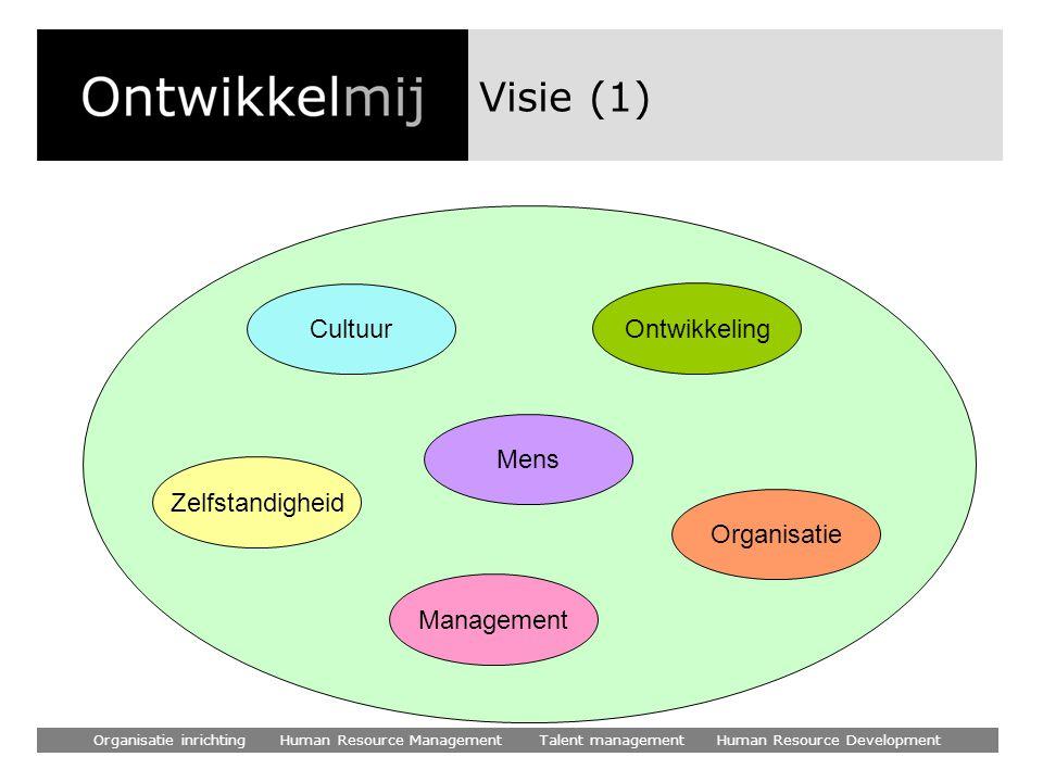 Visie (1) Cultuur Ontwikkeling Mens Zelfstandigheid Organisatie