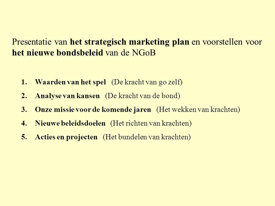 Presentatie van het strategisch marketing plan en voorstellen voor het nieuwe bondsbeleid van de NGoB