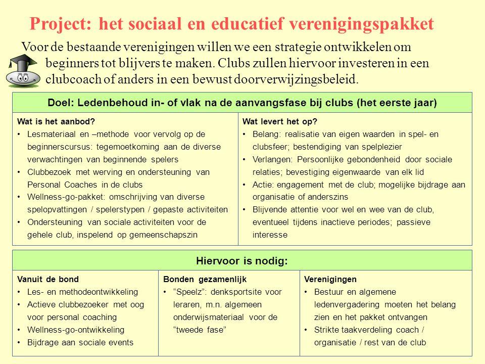 Project: het sociaal en educatief verenigingspakket