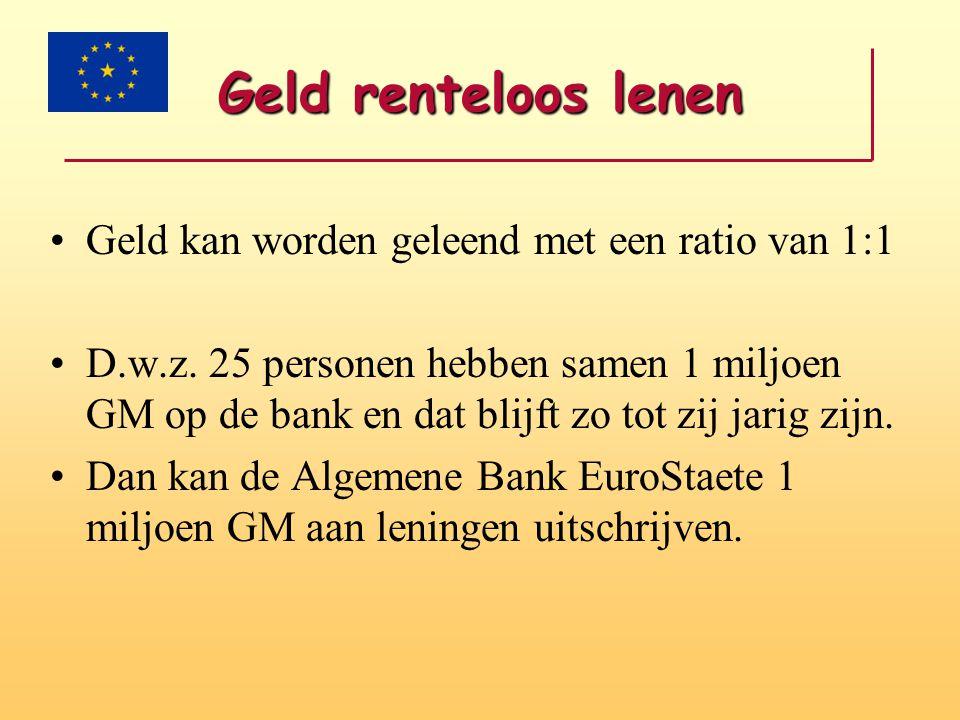 Geld renteloos lenen Geld kan worden geleend met een ratio van 1:1