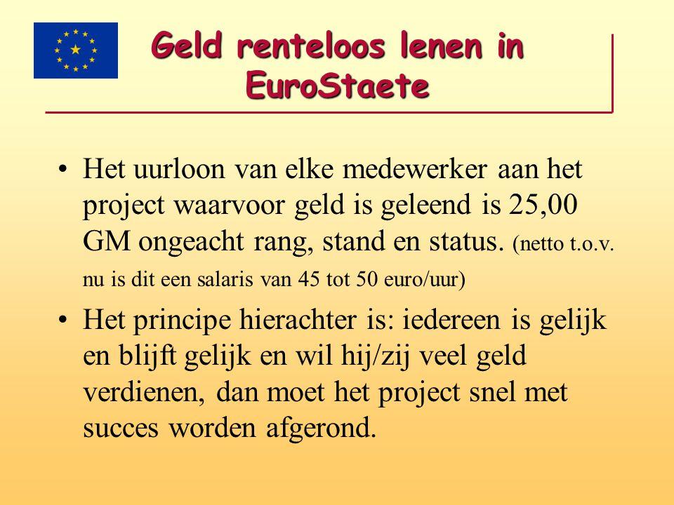 Geld renteloos lenen in EuroStaete