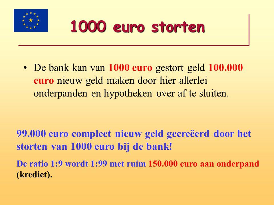 1000 euro storten