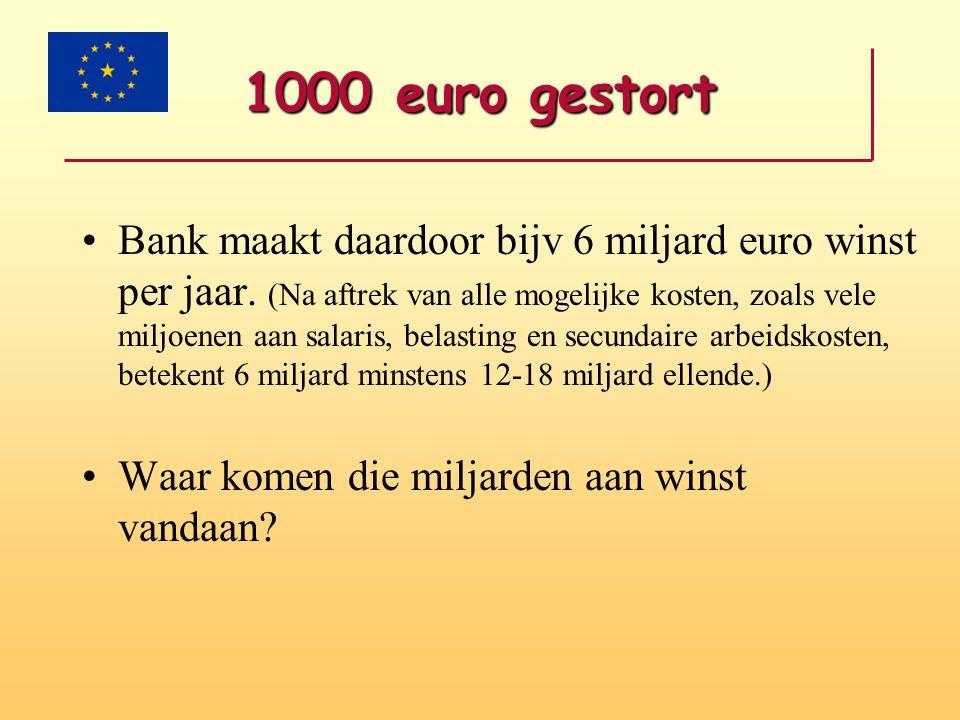 1000 euro gestort