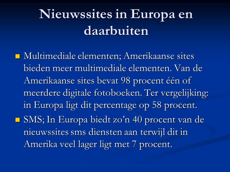 Nieuwssites in Europa en daarbuiten