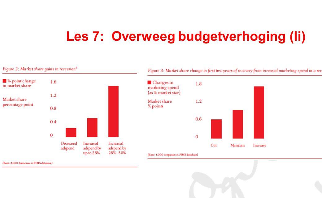 Les 7: Overweeg budgetverhoging (Ii)