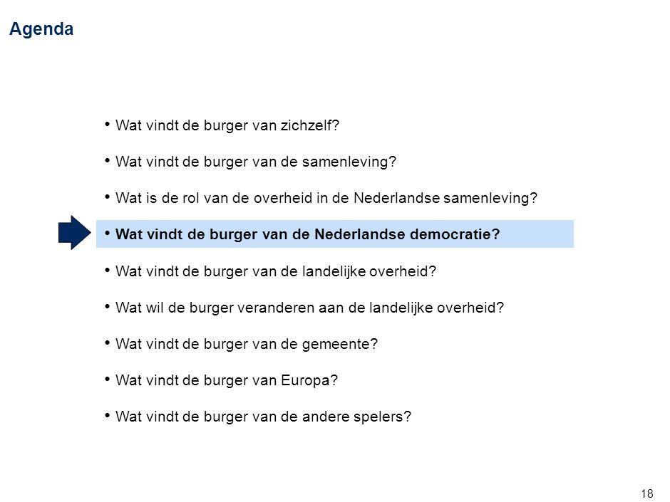 16 AMS_ZWI968_20070905_Document_v6. STELLINGEN OVER DEMOCRATIE EN DE ONTWIKKELING VAN DEMOCRATIE Percentage van de bevolking1)