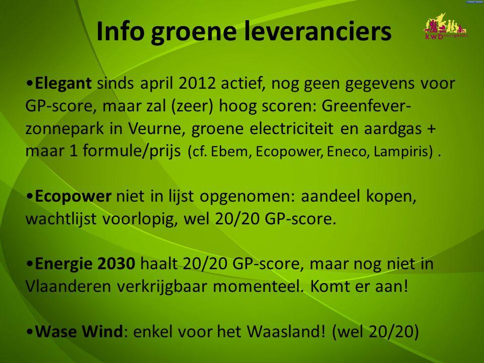 Info groene leveranciers