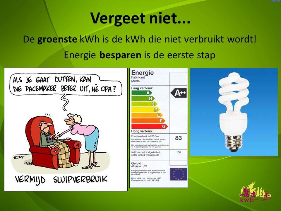 Vergeet niet... De groenste kWh is de kWh die niet verbruikt wordt!