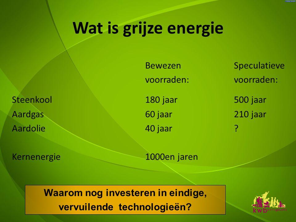 Waarom nog investeren in eindige, vervuilende technologieën