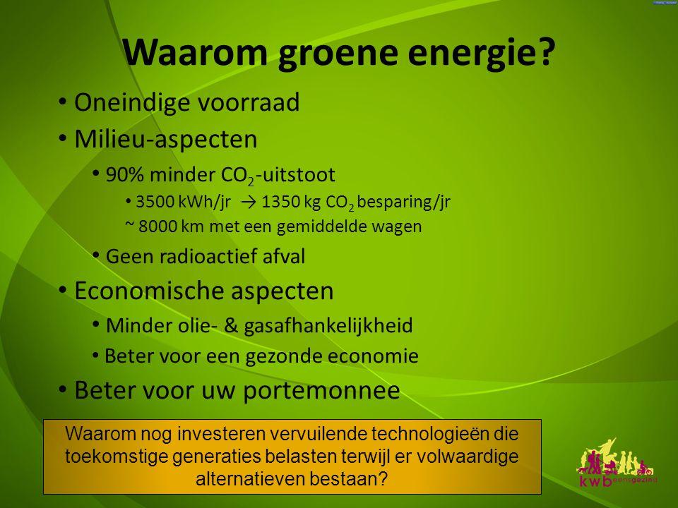 Waarom groene energie Oneindige voorraad Milieu-aspecten