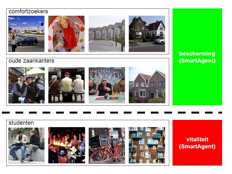 bescherming (SmartAgent) vitaliteit (SmartAgent)