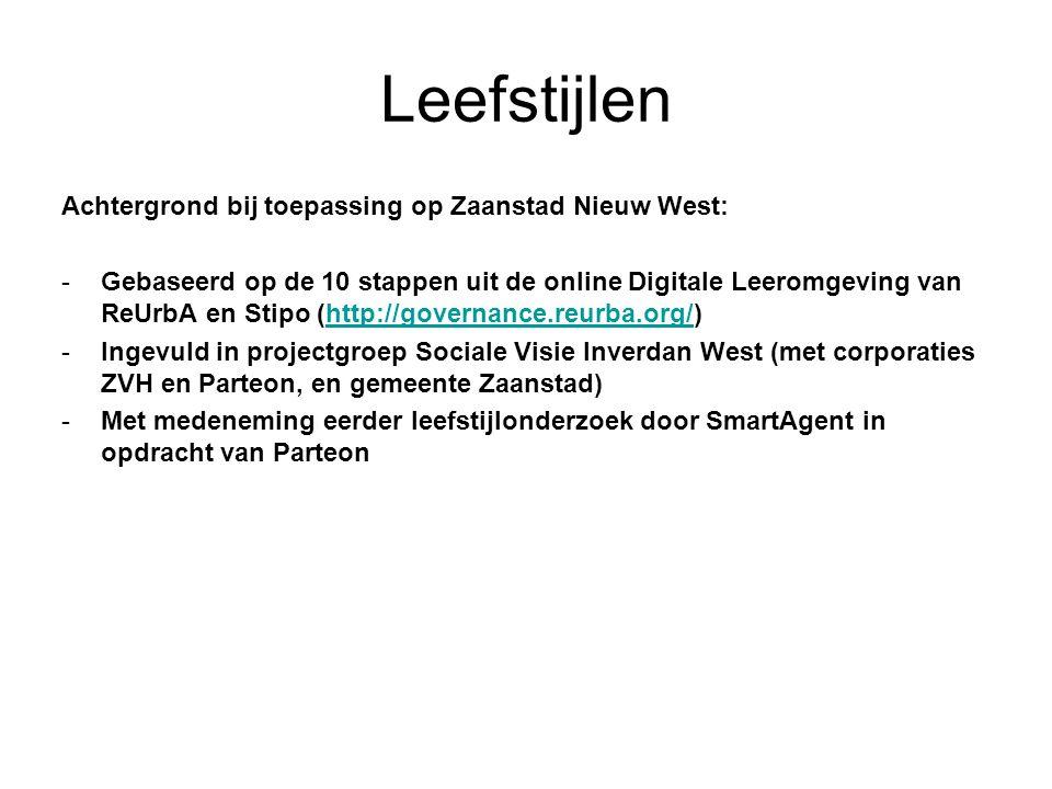 Leefstijlen Achtergrond bij toepassing op Zaanstad Nieuw West: