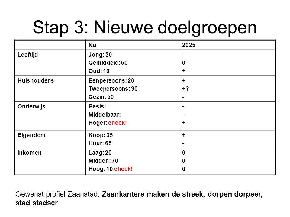 Stap 3: Nieuwe doelgroepen