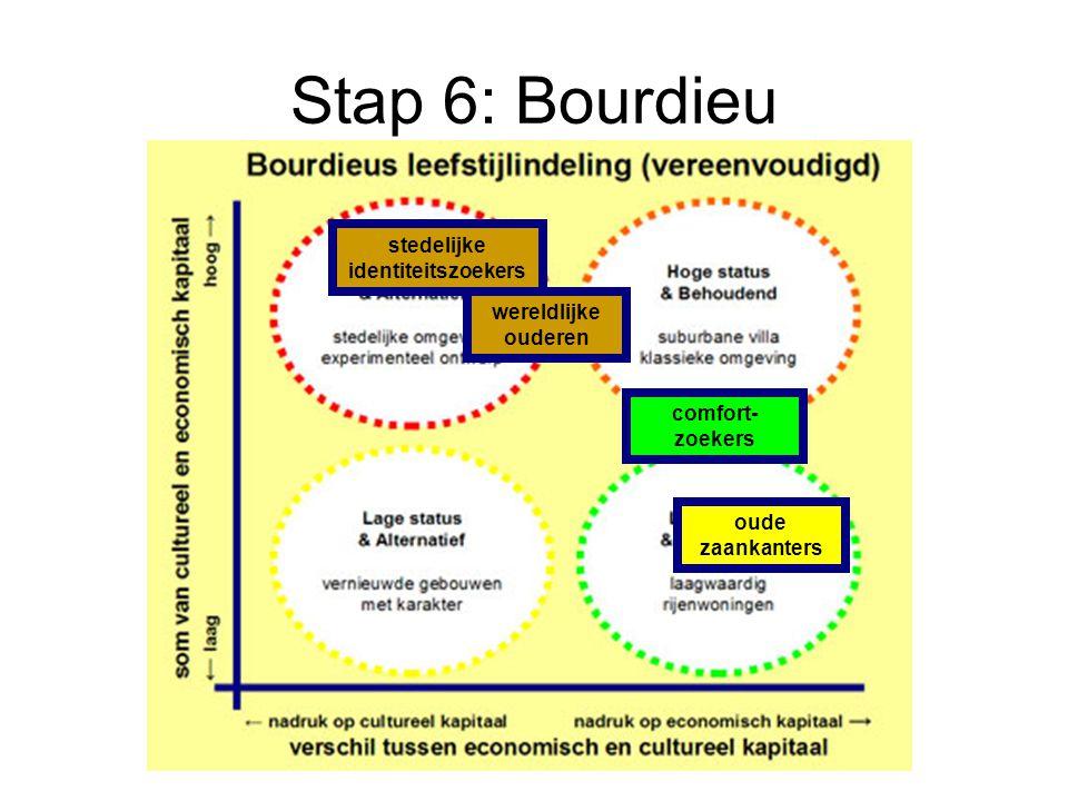 Stap 6: Bourdieu stedelijke identiteitszoekers wereldlijke ouderen